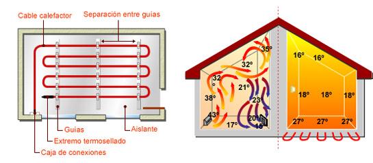 Casa en constructor suelo radiante hidraulico con bomba - Suelo radiante con bomba de calor ...