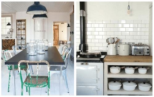 El estilo industrial en casa  Reformas Blog